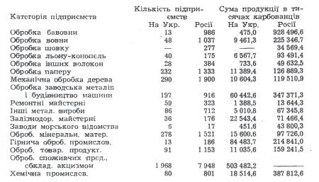 volobuev-169