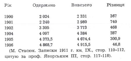 volobuev-170
