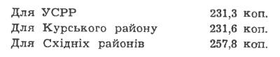 volobuev-210