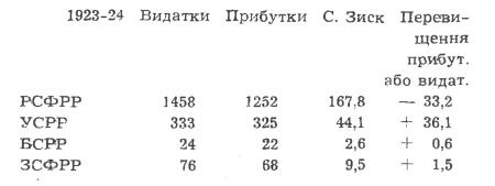 volobuev-222