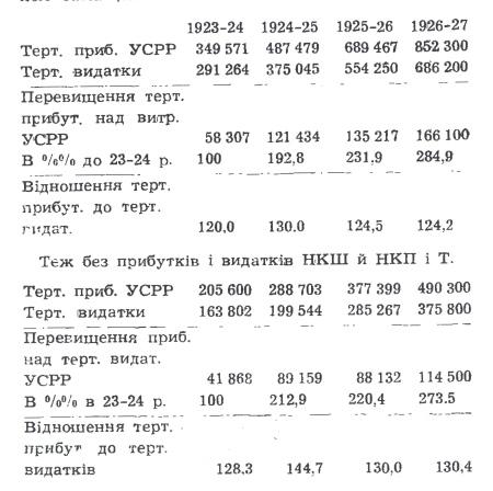 volobuev-223