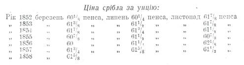 marx-1859-note-113