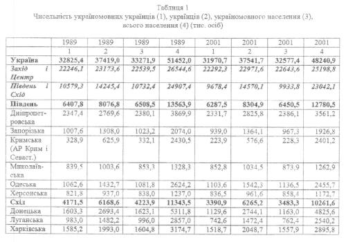 sklyar-1