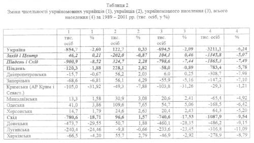 sklyar-2