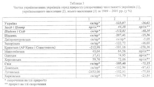 sklyar-3